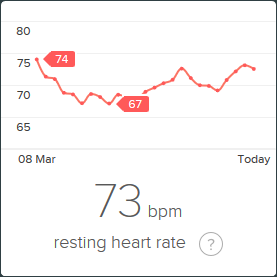 Fitbit Heartrate